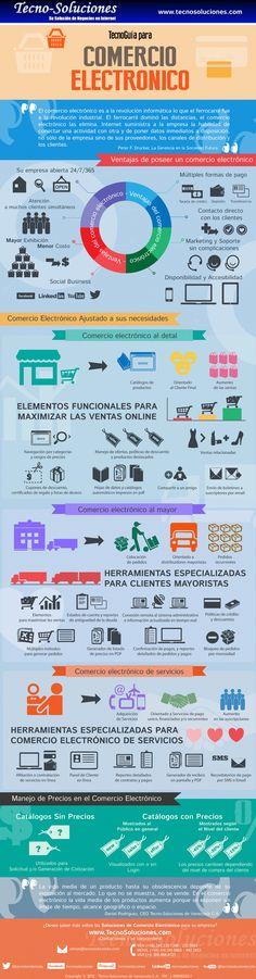 Guía Comercio Electrónico - Ventajas de poseer un comercio electrónico (repineado por @Pablo Ilde Coraje)