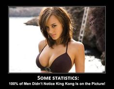 Some Stats: 100% of Men Didn't Notice King Kong