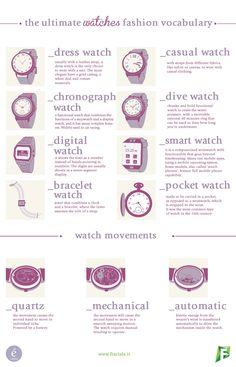 The Ultimate Watches Fashion Dictionary / Vocabulary Fashion Terminology, Fashion Terms, Fashion 101, Fashion Beauty, Fashion Guide, Fashion Sewing, Fashion Ideas, Fashion Basics, Fashion Hacks