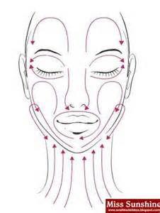 Facial massage manipulations
