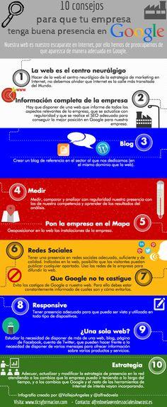 Hola: Una infografía con 10 consejos para que tu empresa tenga buena presencia en Google. Un saludo
