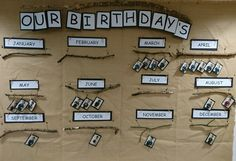 Birthday wall.