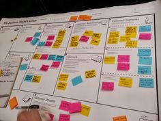 canvas business model - Cerca amb Google