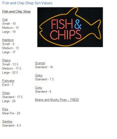 fish & chip shop - syn values. Slimming World Eating Out, Slimming World Syns List, Slimming World Sweets, Slimming World Puddings, Slimming World Syn Values, Slimming World Free, Slimming Word, Slimming World Recipes Syn Free, Slimming Eats