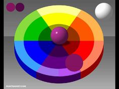 Color wheel chart mixing theory painting tutorial  (Boring video..! But full of awesome, easy to understand info)
