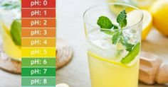 5 Ingredient Drink That Balances Your pH Levels in Just 5 Days