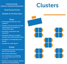 Cluster Seating Configuration