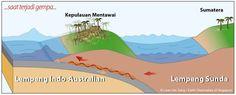letusan gunung berapi - Carian Google