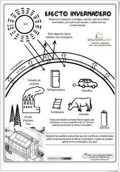 """""""Efecto invernadero"""" (Ficha de Ciencias Naturales de Primaria)"""