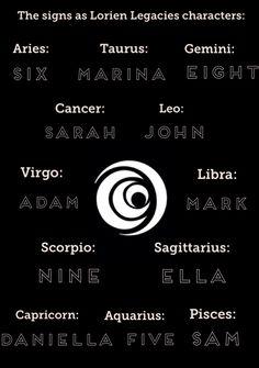 Zodiac signs as Lorien legacies characters