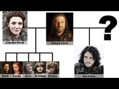 Everything You Need To Know About Game Of Thrones' Biggest Fan Theory---I've always fully believed in this!
