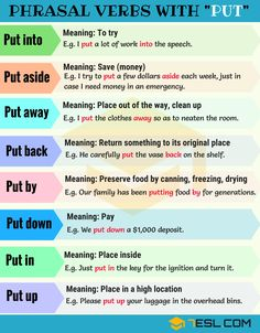 Useful Phrasal Verbs with PUT (with Meaning and Examples) - 7 E S L English Verbs, Learn English Grammar, English Writing Skills, English Phrases, Learn English Words, English Study, English Lessons, English Learning Spoken, English Language Learning