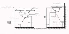 altura de un lavamano에 대한 이미지 검색결과 Floor Plans, Diagram, Floor Plan Drawing, House Floor Plans