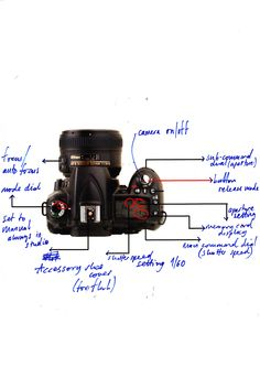 Camera functions - week1 Filmmaking, Create Your Own, The Unit, My Love, Image, Products, Cinema, Gadget