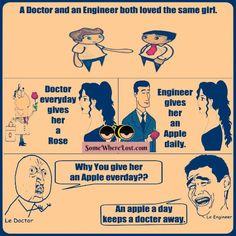 Doctor VS Engineer.. :D