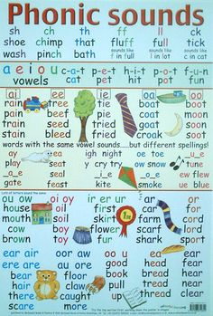learning phonics sounds a phonic sounds poster which illustrates the various sounds made when learning to read and write learning jolly phonics sounds English Phonics, Teaching English, Phonetics English, English Language Learning, French Language, Teaching Phonics, Teaching Reading, How To Teach Phonics, Kids Phonics