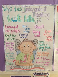 These are all the ideas the students came up with about what good readers look like during independent reading time. We also named him Roel thanks to my intern teacher! Ela Anchor Charts, Kindergarten Anchor Charts, Reading Anchor Charts, Kindergarten Activities, Reading Comprehension Posters, Reading Strategies Posters, Reading Posters, Reading Practice, 3rd Grade Reading