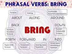 Phrasal verb 'Bring'