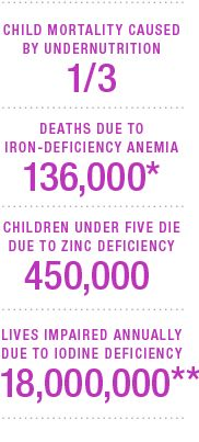 Vitamin Angels tackles the #hiddenhunger in children.