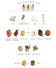 Holiday Appetizers with California Endive - holiday appetierz Endive Appetizers, Endive Recipes, Vegan Appetizers, Holiday Appetizers, Appetizer Recipes, Canapes, Roasted Avocado, Roasted Beets, Mexican Pictures