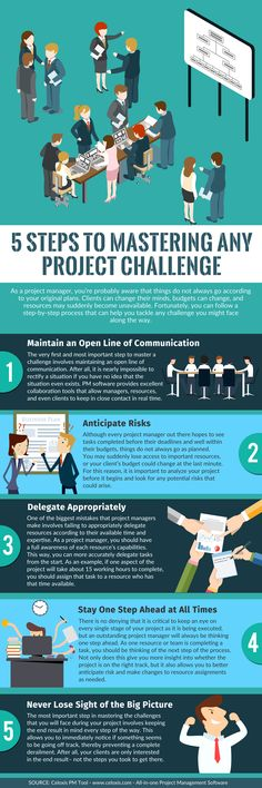INFOGRAPHIC: 5 Steps to Mastering any Project Challenge