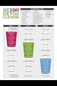 Dr. Oz Cleanse