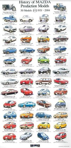 History of Mazda Production Models: 1931 - 2004..Re-pin brought to you by agents of #carinsurance at #houseofinsurance in Eugene, Oregon