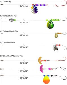 A description of all the materials and methods you need to tie up your own custom spinner rigs or walleye harnesses. Walleye Rigs, Walleye Fishing Tips, Crappie Jigs, Fishing Rigs, Fishing Knots, Carp Fishing, Ice Fishing, Fishing Tackle, Fishing Stuff