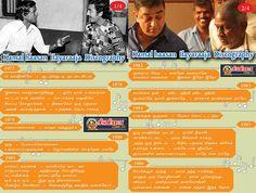 Ilayaraja Kamalhassan duos Journey in Tamil Music #ilayaraja   சப்பாணி முதல் சபாஷ் நாயுடு வரை - கமல் இளையராஜா இணையின் இசைப்பயணம்