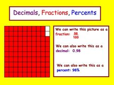 This 33 - page math smartboard decimal lesson reviews the  tenths and hundredths column and how to write them as a decimal, fraction, and Percent. ...