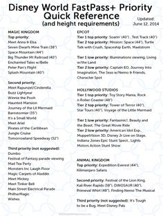 FastPass+ Quick Reference Guide (updated to reflect recent changes in tiers at Epcot and Hollywood Studios)