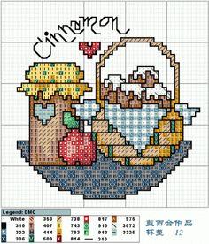 Patterns | rusensdiary | Page 2