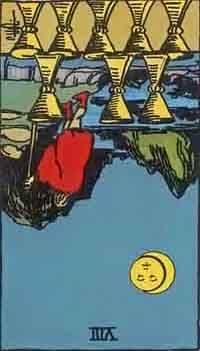 Your Tarot mini-forecast Eight of Cups (reversed)