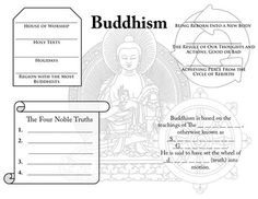 worksheet buddhism and basic buddhist teachings The four noble truths form the first part of the buddha's teachings 1 human life  is full of dukkha this is a sanskrit word which means 'that which is difficult to.