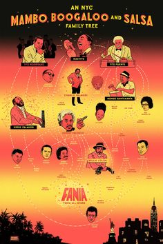 An Illustrated NYC Mambo, Boogaloo and Salsa Family Tree |Red Bull Music Academy Daily