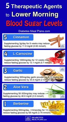 5 Therapeutic Agents to Lower High Morning Blood Sugar Levels remedies for allergies remedies for constipation remedies for diabetes remedies for eczema remedies for sleep Lower Blood Sugar Naturally, Reduce Blood Sugar, High Blood Sugar Diet, High Blood Sugar Symptoms, Lower Sugar Levels, Blood Sugar Levels, Type 1, Blood Sugar Readings, How To Control Sugar
