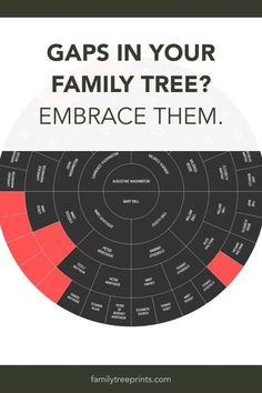 Making motivation out of feelings of incompleteness! Genealogy Humor, Genealogy Search, Genealogy Forms, Family Genealogy, Genealogy Websites, Genealogy Chart, Best Cousin Quotes, Brother Quotes, Daughter Quotes
