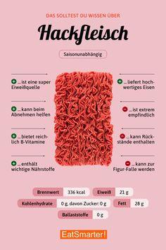Das solltest du über Hackfleisch wissen | eatsmarter.de #hackfleisch #ernährung #infografik