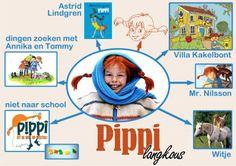 Langkous by rdl via slideshare Lund, Fails, Writer, Education, Children, School, Lab, Astrid Lindgren, Pippi Longstocking