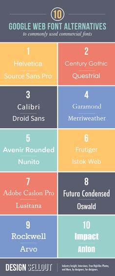 Ten of the most common commercial fonts have close Google Web Font alternatives: Helvetica, Frutiger, Century Gothic, Garamond, Impact, Caslon, Futura... Typography Inspiration, Web Design Inspiration, Typography Fonts, Typography Design, Lettering, Garamond Font, Commercial Fonts, Word Fonts, Google Web Font
