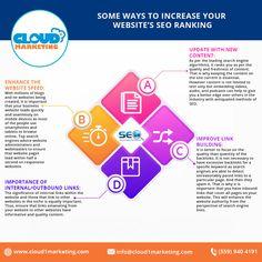 - Digital Marketing Agency specializing in SEO, PPC, Web Design Web Development Company, Seo Company, Design Development, Digital Marketing Strategy, Marketing Plan, Media Marketing, Great Website Design, Responsive Site, Website Maintenance