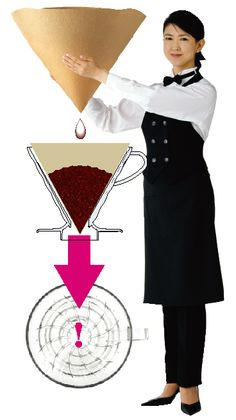 THIS IS HOW I BREW MY COFFEE NOW
