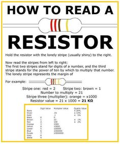 How to Read a Resistor? | EEE COMMUNITY