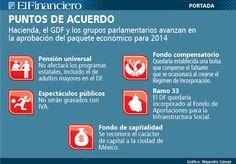 Puntos de acuerdo de Reforma Hacendaria. 16 de octubre 2013.