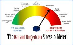 parenting, stress, parenthood, dinner time, toddlers, eating, stress thermometer, dad and buried, dad bloggers, wordless wednesday, funny, humor, family, lifestyle, dads, fathers, discipline, health, toddlers, stress-o-meter