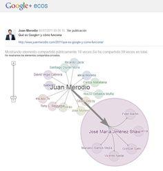 """""""Google+ Timing"""" - Conoce el mejor momento para publicar en Google +"""