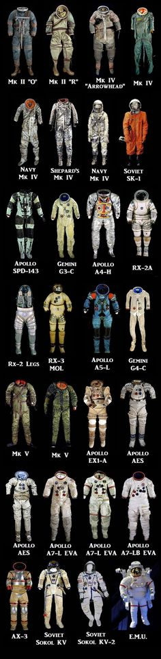 Brilliant Spacesuit Timeline i like the navy mk iv suit (the one directly left of the orange one) the best. definitely the vibe i'm going for Cosmos, Science Fiction, Space Race, Space And Astronomy, Nasa Space, Space Program, Space Shuttle, Space Exploration, Science And Nature