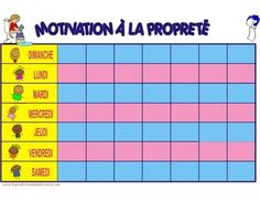 Tableau de motivation Potty Training Boys, Lund, Fine Motor Skills, Kids Education, Good To Know, Periodic Table, Parenting, How To Plan, Multiplication