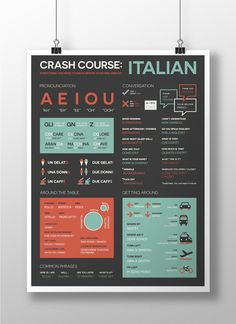 Created during a semester in Florence, Italy, this poster was created as a  guide for beginner Italian speakers.  The poster's content is culled from a  collection of the most important day-to-day vocabulary and phrases provided  by fellow students.   Multidisciplinary designer living in ATX.  Zach Narva  Graphic designer, graphic design, branding, UX, multidisciplinary, designer