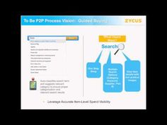 The P2P Payoff: Mining the Untapped Returns from Procure-to-Pay - YouTube